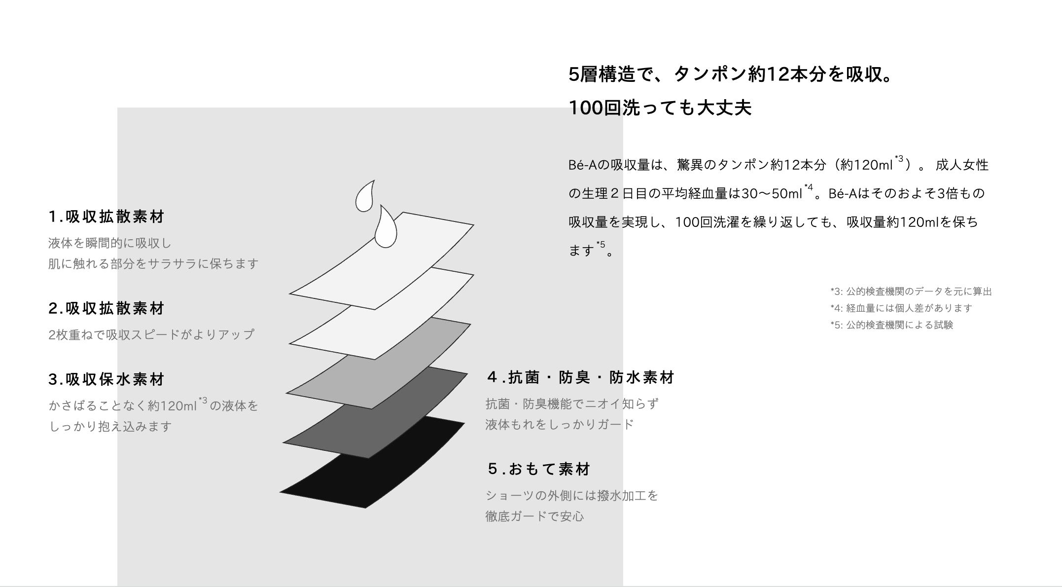 スクリーンショット 2021-05-18 12.06.12.png